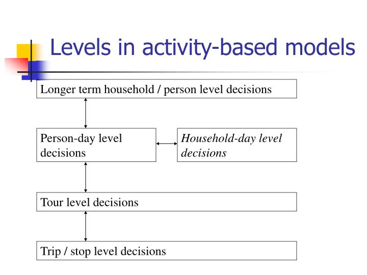 Levels in activity-based models