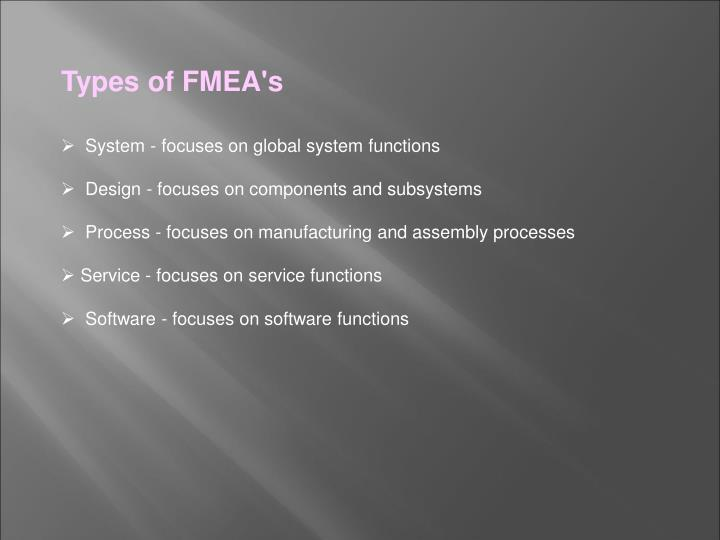 Types of FMEA's