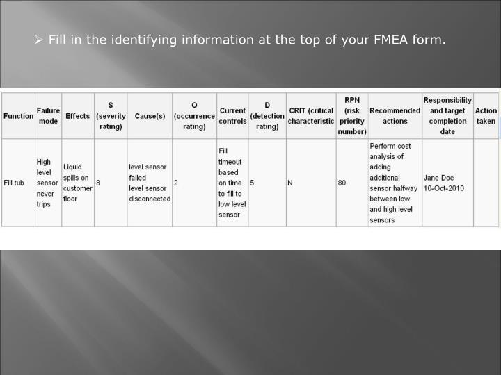 Fill in the identifying information at the top of your FMEA form.