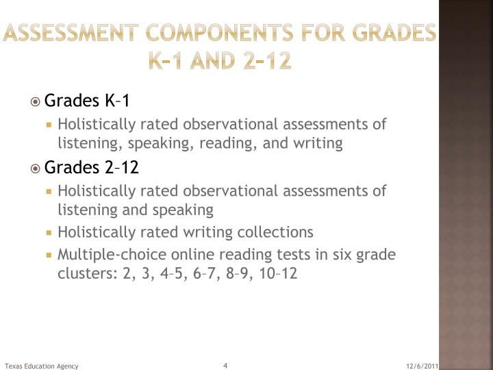 Assessment components for grades K–1 and 2–12
