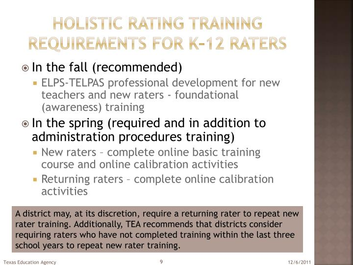 Holistic rating training requirements for K–12 raters