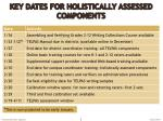 key dates for holistically assessed components
