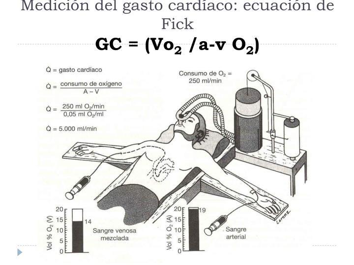 Medición del gasto cardíaco: ecuación de Fick
