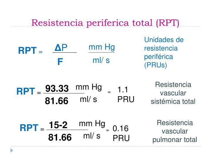 Unidades de resistencia periférica (PRUs)