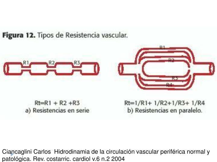 Ciancaglini Carlos  Hidrodinamia de la circulación vascular periférica normal y patológica.