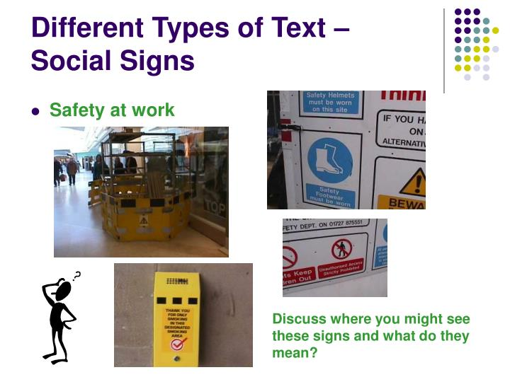 Different Types of Text –
