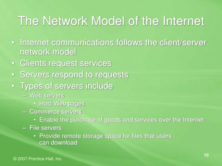 The Network Model of the Internet