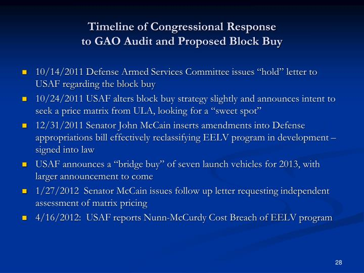 Timeline of Congressional Response