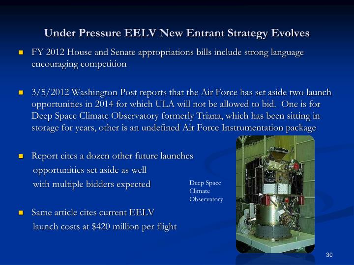 Under Pressure EELV New Entrant Strategy Evolves
