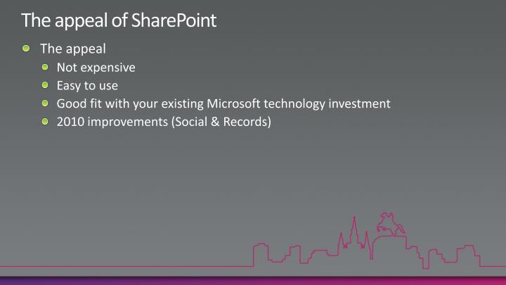 The appeal of sharepoint