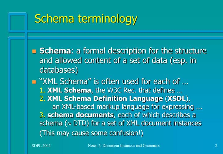 Schema terminology