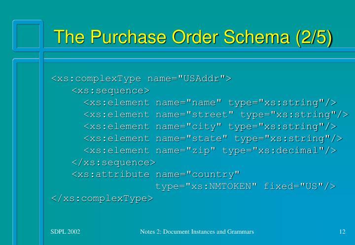 The Purchase Order Schema (2/5)