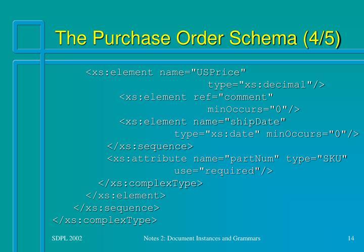 The Purchase Order Schema (4/5)