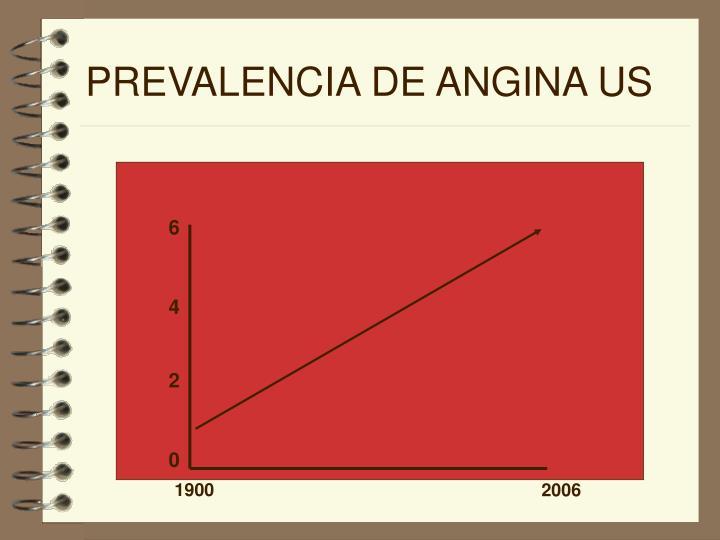 PREVALENCIA DE ANGINA US