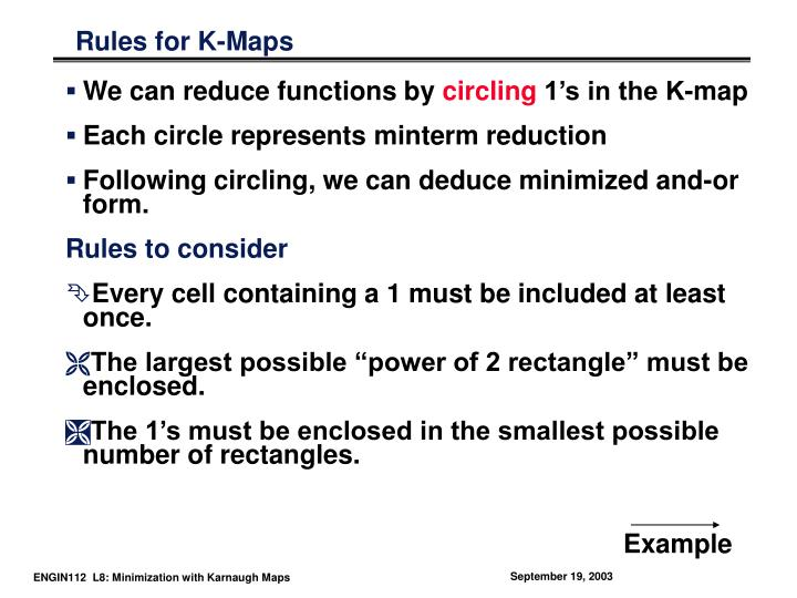 Rules for K-Maps