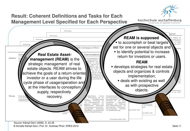 Result: Coherent Definitions and Tasks for Each Management Level Specified for Each Perspective