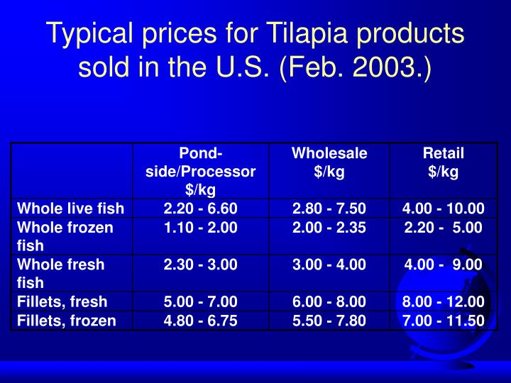 Typical prices for Tilapia products sold in the U.S. (Feb. 2003.)