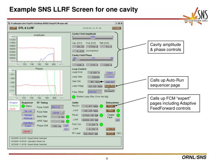 Example SNS LLRF Screen for one cavity