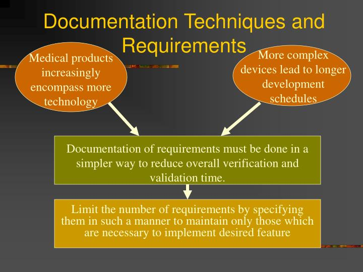 Documentation Techniques and Requirements