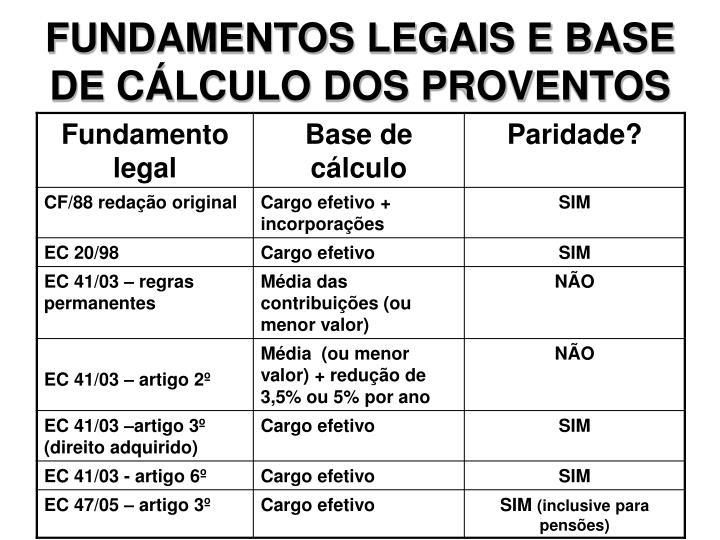 FUNDAMENTOS LEGAIS E BASE DE CÁLCULO DOS PROVENTOS