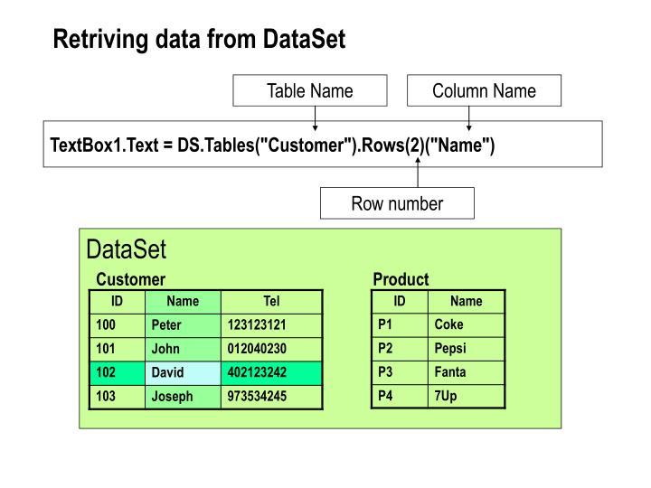 Retriving data from DataSet