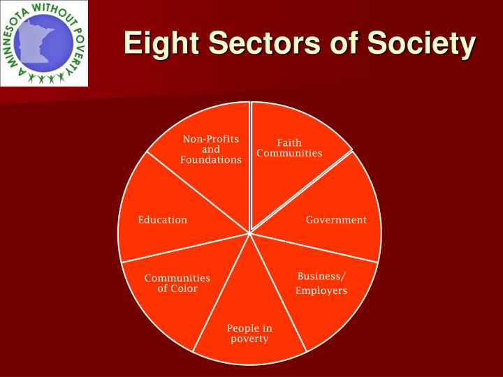 Eight Sectors of Society