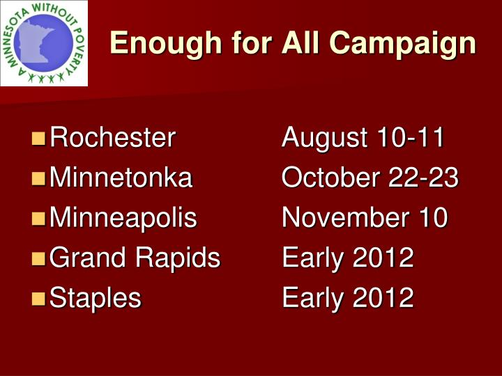 Enough for All Campaign