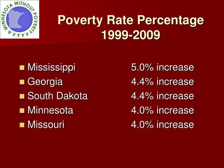 Poverty Rate Percentage