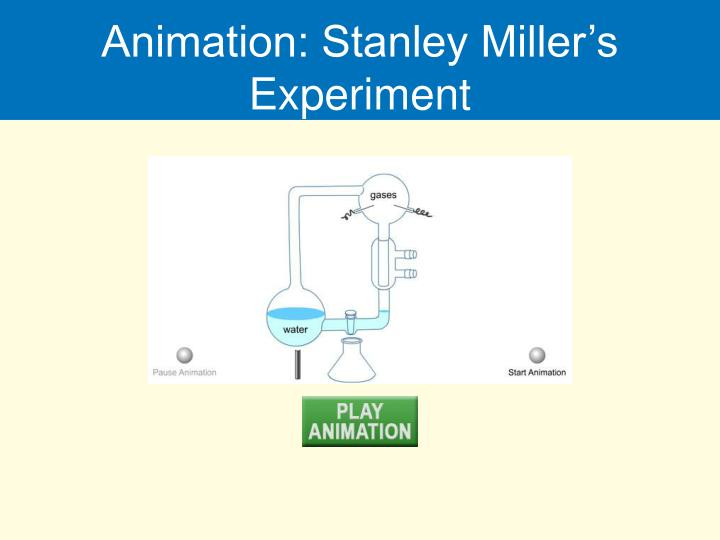 Animation: Stanley Miller's Experiment