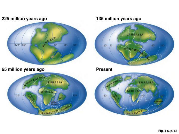 225 million years ago