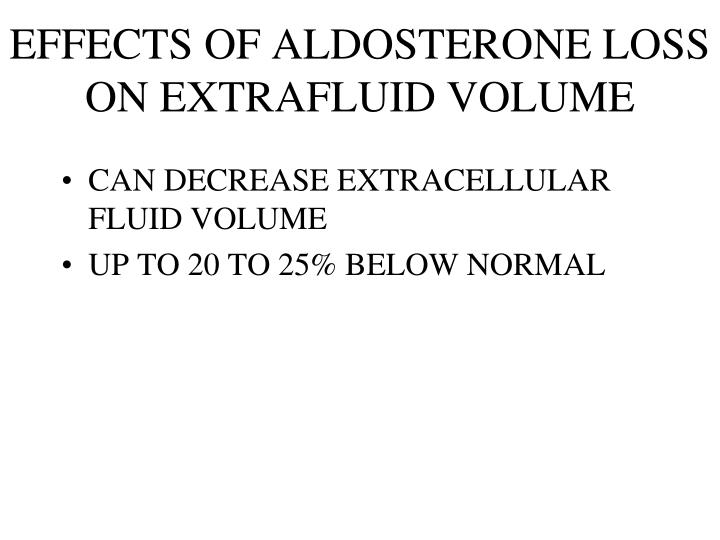 EFFECTS OF ALDOSTERONE LOSS ON EXTRAFLUID VOLUME