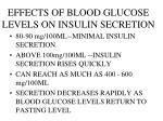 effects of blood glucose levels on insulin secretion