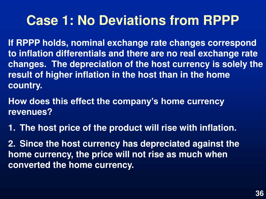 Case 1: No Deviations from RPPP