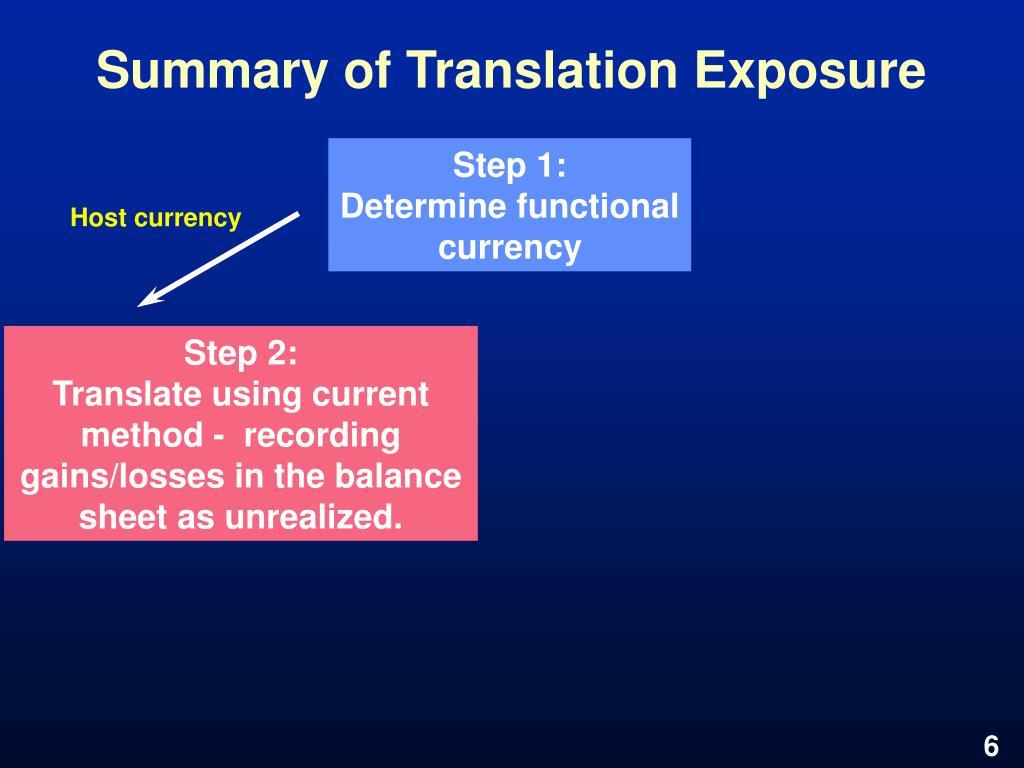 Summary of Translation Exposure