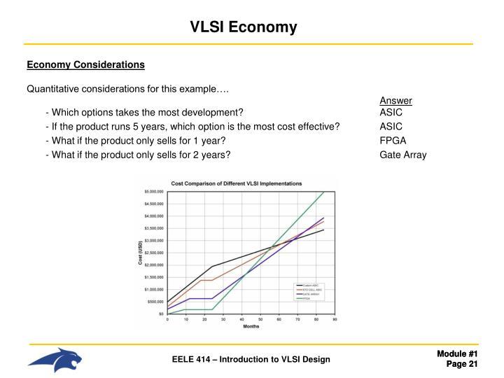 VLSI Economy