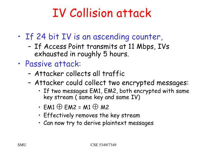 IV Collision attack