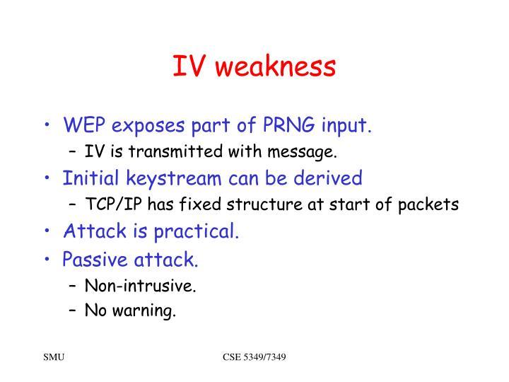 IV weakness