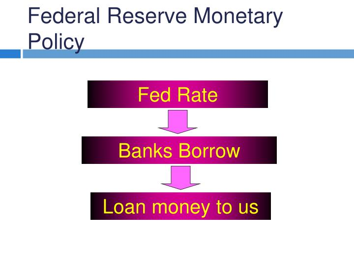 Federal Reserve Monetary Policy