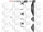 irp s of ability 2 n 16 q 5