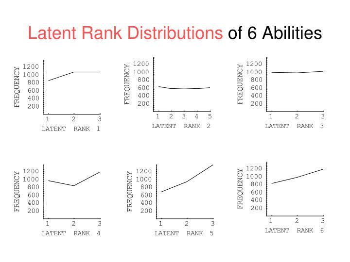 Latent Rank Distributions