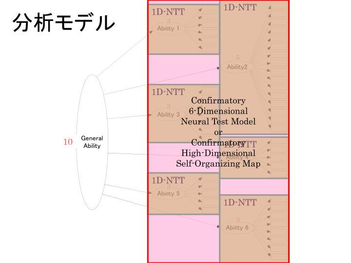 1D-NTT