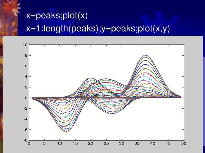 x=peaks;plot(x)