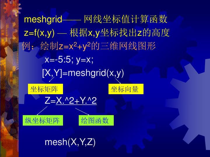 meshgrid