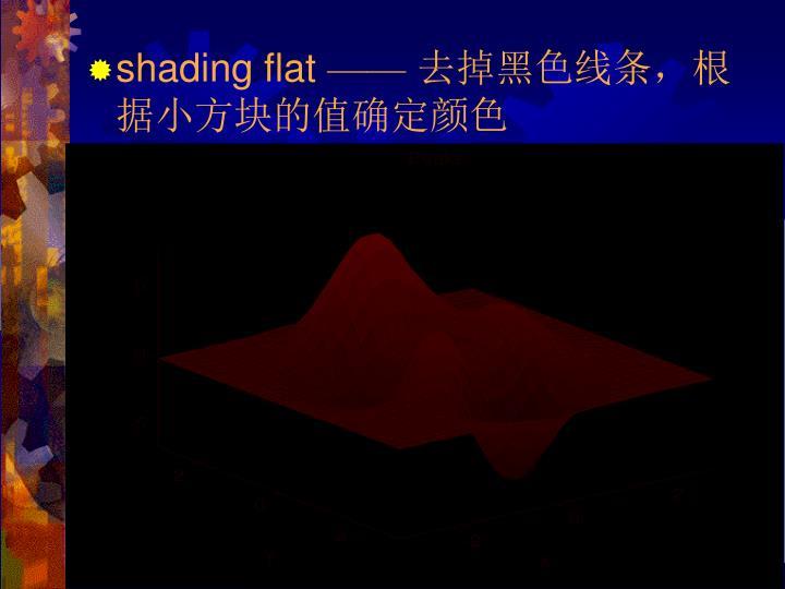 shading flat
