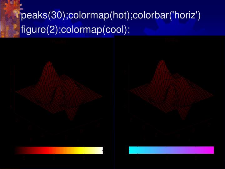 peaks(30);colormap(hot);colorbar('horiz')
