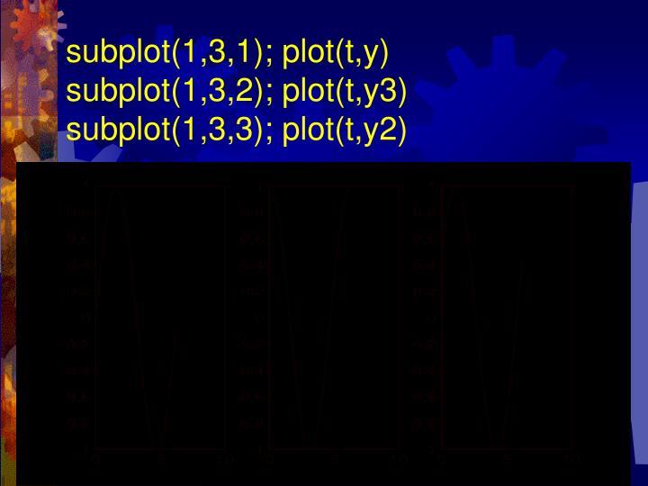 subplot(1,3,1); plot(t,y)