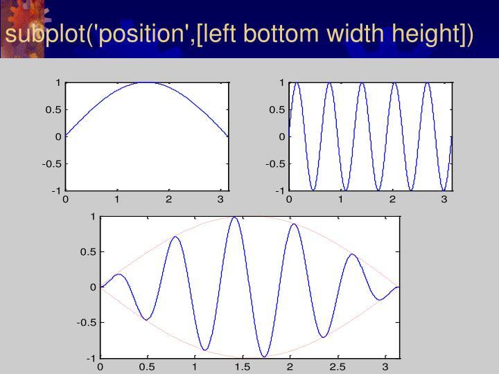 subplot('position',[left bottom width height])