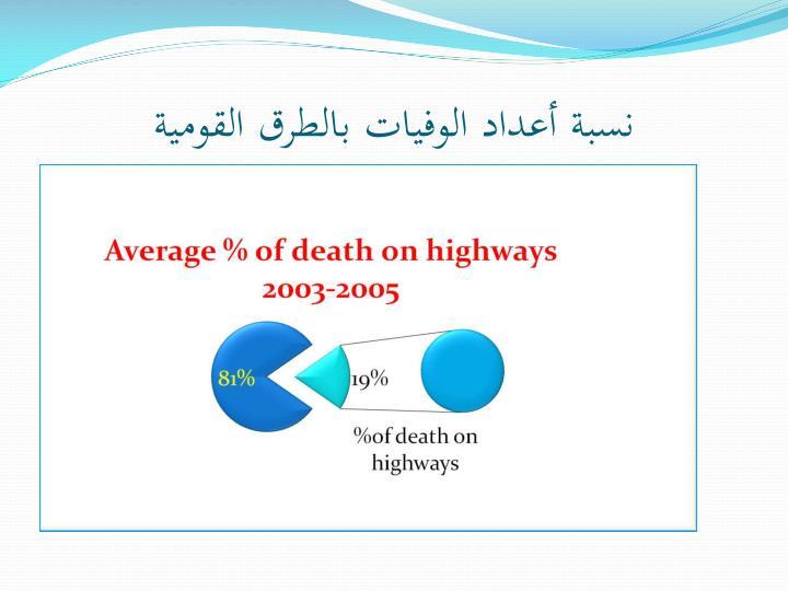نسبة أعداد الوفيات بالطرق القومية
