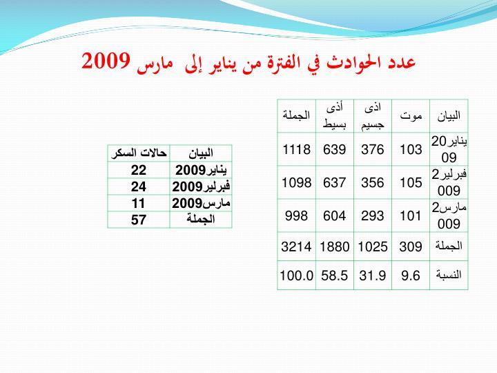 عدد الحوادث في الفترة من يناير إلى  مارس 2009