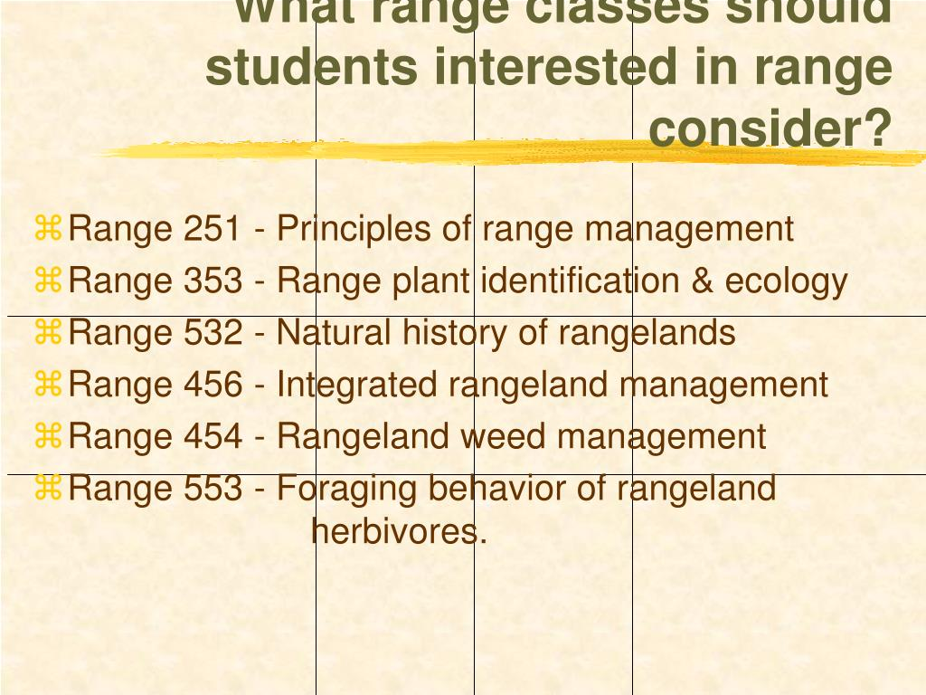 What range classes should students interested in range consider?